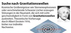 Einstein hatte recht: Gravitationswellen erstmals direkt gemessen