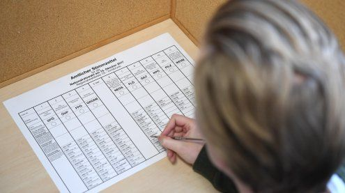 Bundestagswahl: Experten sehen kaum Einfluss auf NR-Wahl 2017